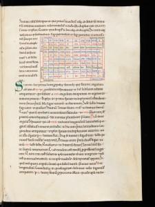 st-gallen-kantonsbib-vadslg-296-16r-boethius-de-arithmetica